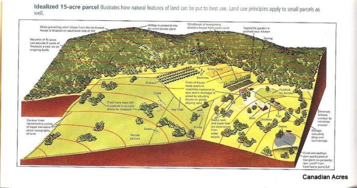 1-Land Plan
